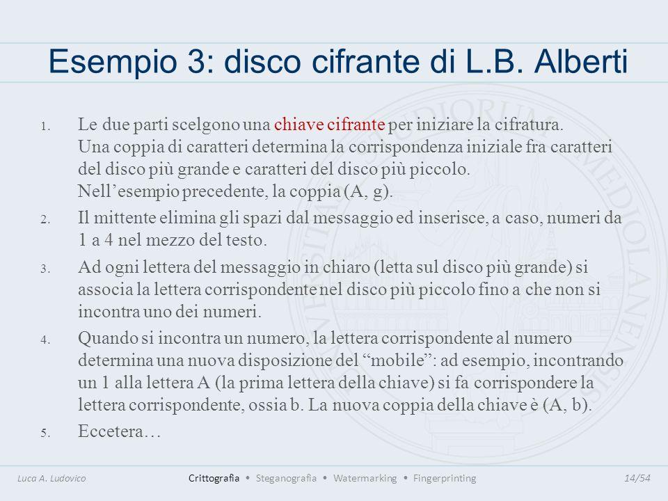 Esempio 3: disco cifrante di L.B. Alberti Luca A. Ludovico Crittografia Steganografia Watermarking Fingerprinting14/54 1. Le due parti scelgono una ch
