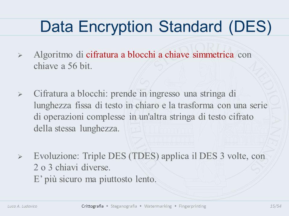 Data Encryption Standard (DES) Luca A. Ludovico Crittografia Steganografia Watermarking Fingerprinting15/54 Algoritmo di cifratura a blocchi a chiave