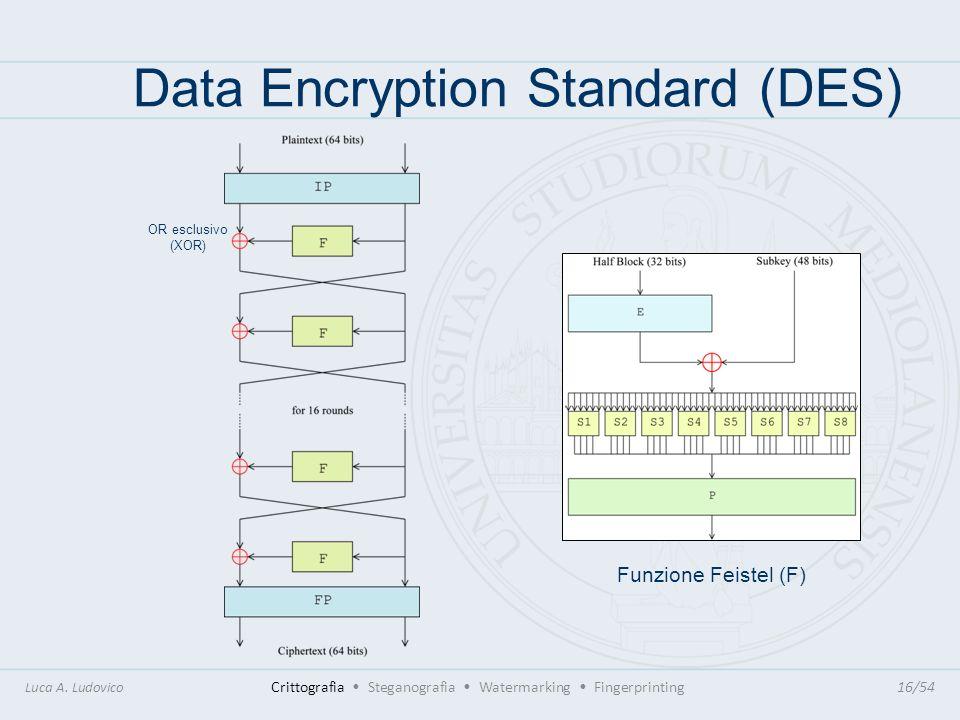 Data Encryption Standard (DES) Luca A. Ludovico Crittografia Steganografia Watermarking Fingerprinting16/54 Funzione Feistel (F) OR esclusivo (XOR)