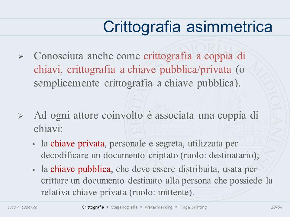 Crittografia asimmetrica Luca A. Ludovico Crittografia Steganografia Watermarking Fingerprinting18/54 Conosciuta anche come crittografia a coppia di c