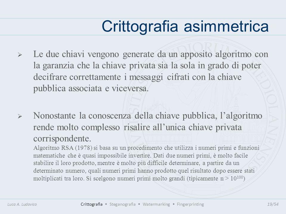 Crittografia asimmetrica Luca A. Ludovico Crittografia Steganografia Watermarking Fingerprinting19/54 Le due chiavi vengono generate da un apposito al