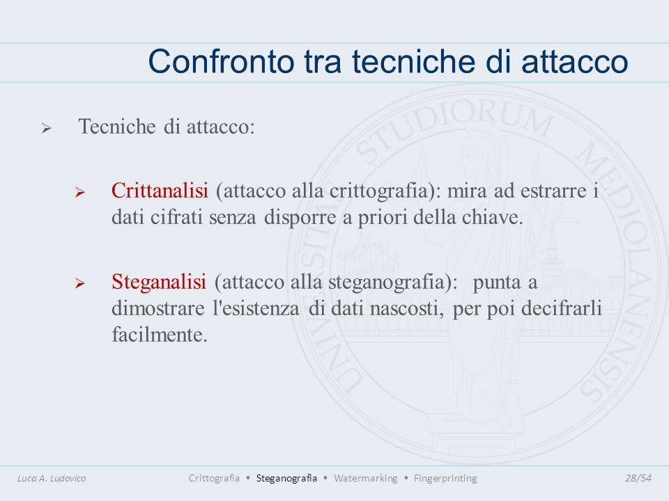 Confronto tra tecniche di attacco Luca A. Ludovico Crittografia Steganografia Watermarking Fingerprinting28/54 Tecniche di attacco: Crittanalisi (atta