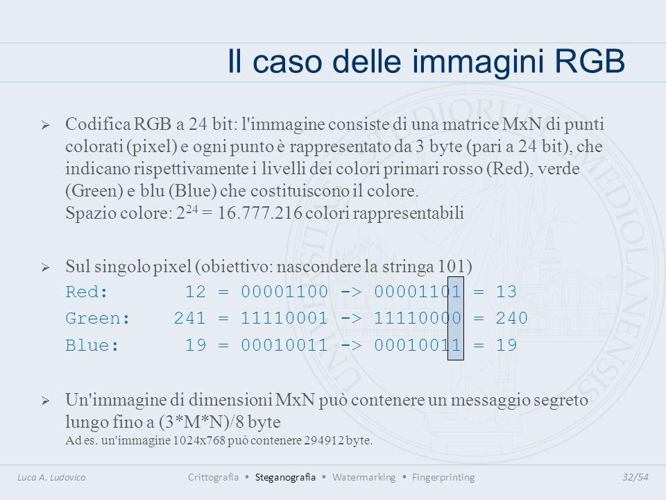 Il caso delle immagini RGB Luca A. Ludovico Crittografia Steganografia Watermarking Fingerprinting32/54 Codifica RGB a 24 bit: l'immagine consiste di