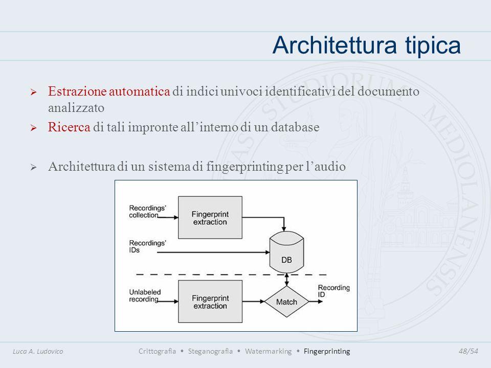 Architettura tipica Luca A. Ludovico Crittografia Steganografia Watermarking Fingerprinting48/54 Estrazione automatica di indici univoci identificativ