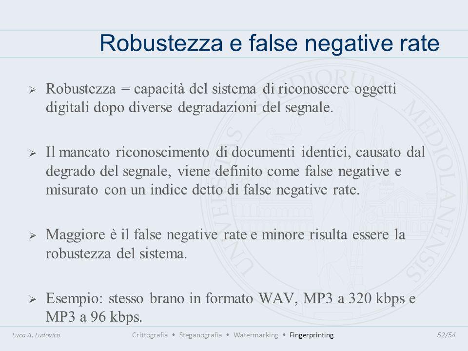 Robustezza e false negative rate Luca A. Ludovico Crittografia Steganografia Watermarking Fingerprinting52/54 Robustezza = capacità del sistema di ric
