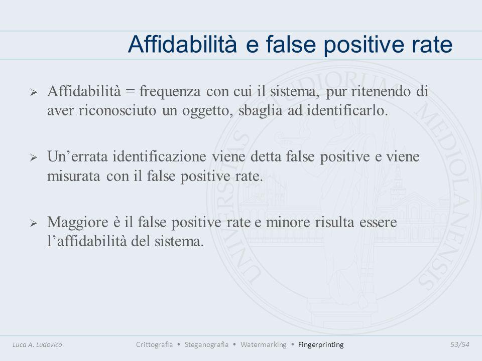 Affidabilità e false positive rate Luca A. Ludovico Crittografia Steganografia Watermarking Fingerprinting53/54 Affidabilità = frequenza con cui il si