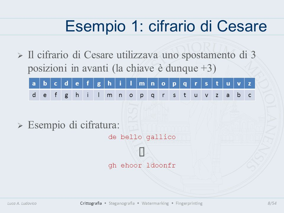 Crittografia asimmetrica Luca A.
