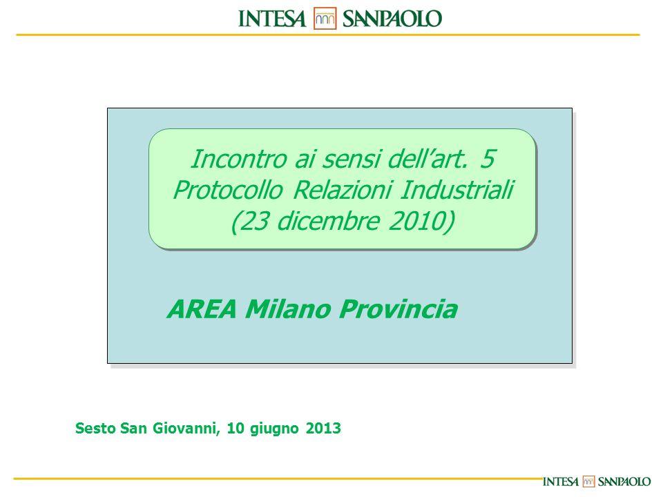 12 Area Milano Provincia ferie e permessi ex-festività andamento dello Straordinario utilizzo della Banca delle Ore 3 – ORARIO DI LAVORO 3.1 3.2 3.3 Art.