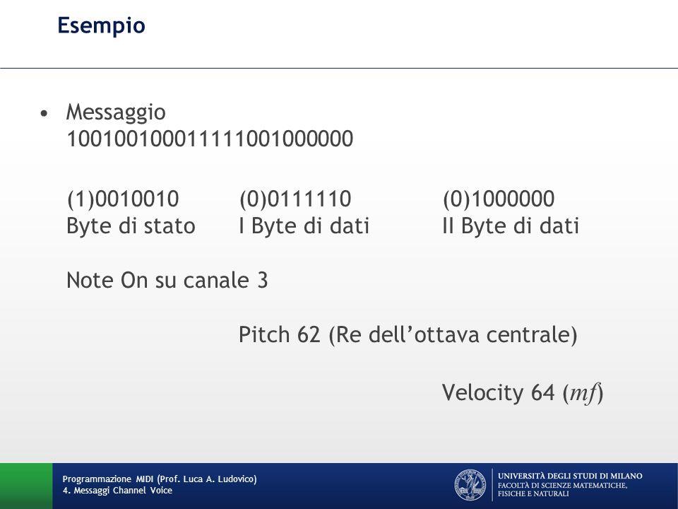Esempio Programmazione MIDI (Prof.Luca A. Ludovico) 4.