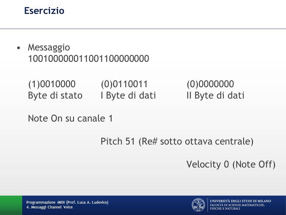Esercizio Programmazione MIDI (Prof.Luca A. Ludovico) 4.