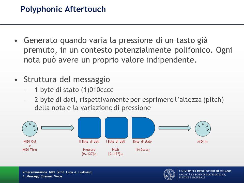 Polyphonic Aftertouch Programmazione MIDI (Prof.Luca A.
