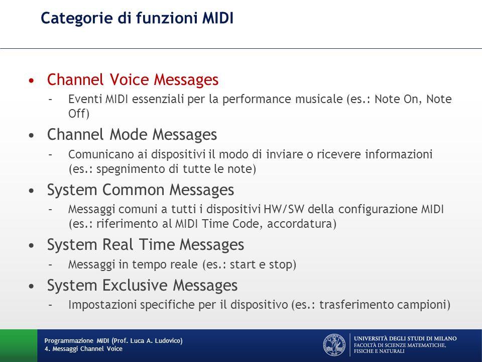 Categorie di funzioni MIDI Channel Voice Messages –Eventi MIDI essenziali per la performance musicale (es.: Note On, Note Off) Channel Mode Messages –Comunicano ai dispositivi il modo di inviare o ricevere informazioni (es.: spegnimento di tutte le note) System Common Messages –Messaggi comuni a tutti i dispositivi HW/SW della configurazione MIDI (es.: riferimento al MIDI Time Code, accordatura) System Real Time Messages –Messaggi in tempo reale (es.: start e stop) System Exclusive Messages –Impostazioni specifiche per il dispositivo (es.: trasferimento campioni) Programmazione MIDI (Prof.