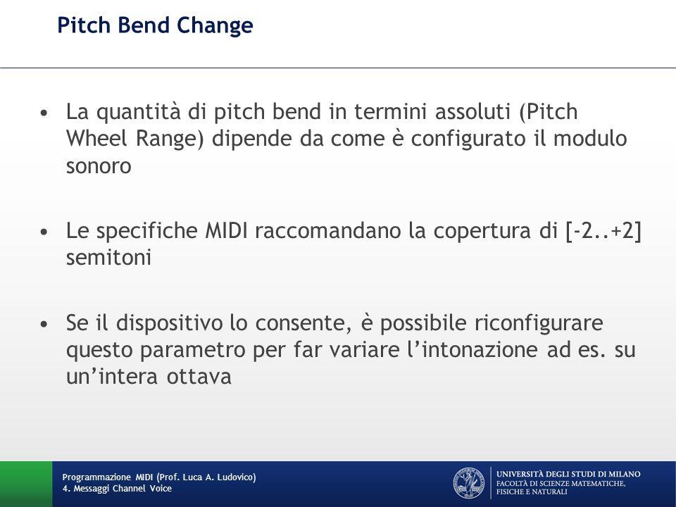Pitch Bend Change Programmazione MIDI (Prof.Luca A.