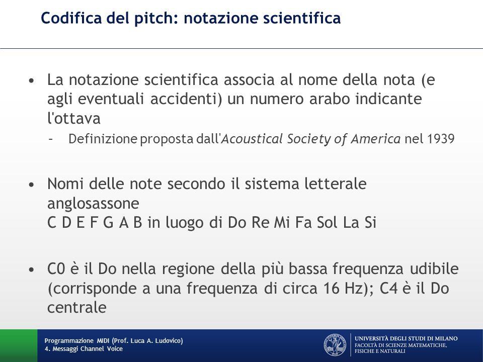 Codifica del pitch: notazione scientifica Programmazione MIDI (Prof.