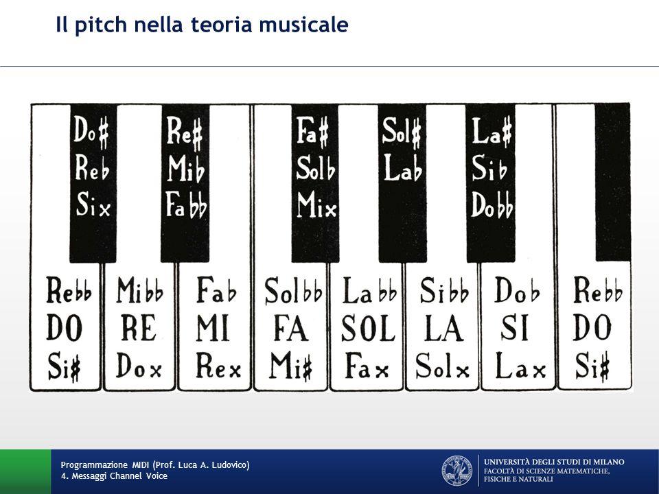 Il pitch nella teoria musicale Programmazione MIDI (Prof.
