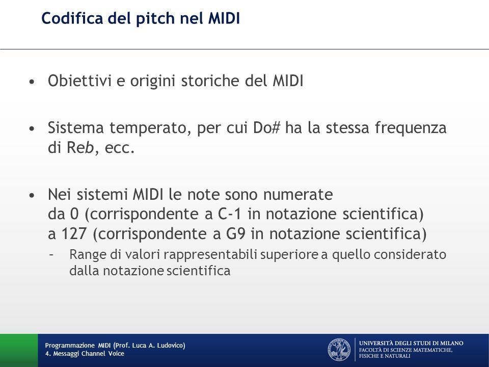 Codifica del pitch nel MIDI Programmazione MIDI (Prof.