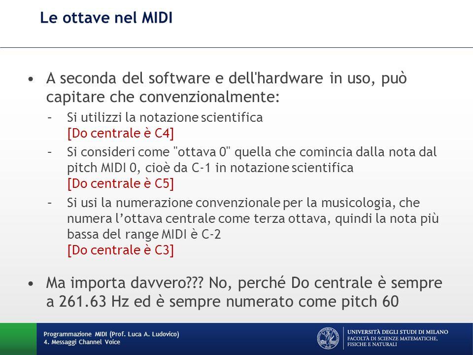 Le ottave nel MIDI Programmazione MIDI (Prof.Luca A.