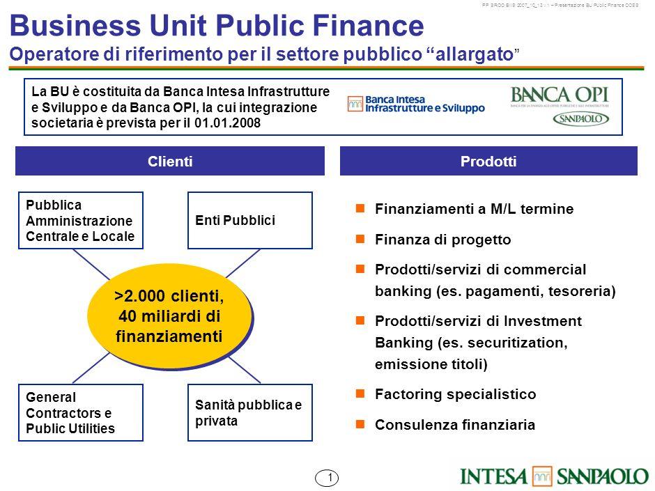 PP SROO BIIS 2007_10_13 v.1 – Presentazione BU Public Finance OOSS 1 Business Unit Public Finance Operatore di riferimento per il settore pubblico allargato Clienti Prodotti Finanziamenti a M/L termine Finanza di progetto Prodotti/servizi di commercial banking (es.