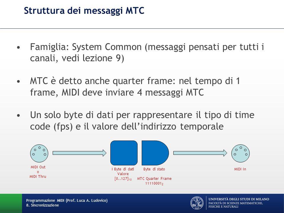 Struttura dei messaggi MTC Famiglia: System Common (messaggi pensati per tutti i canali, vedi lezione 9) MTC è detto anche quarter frame: nel tempo di