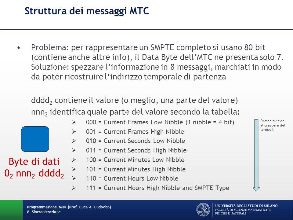 Struttura dei messaggi MTC Problema: per rappresentare un SMPTE completo si usano 80 bit (contiene anche altre info), il Data Byte dellMTC ne presenta