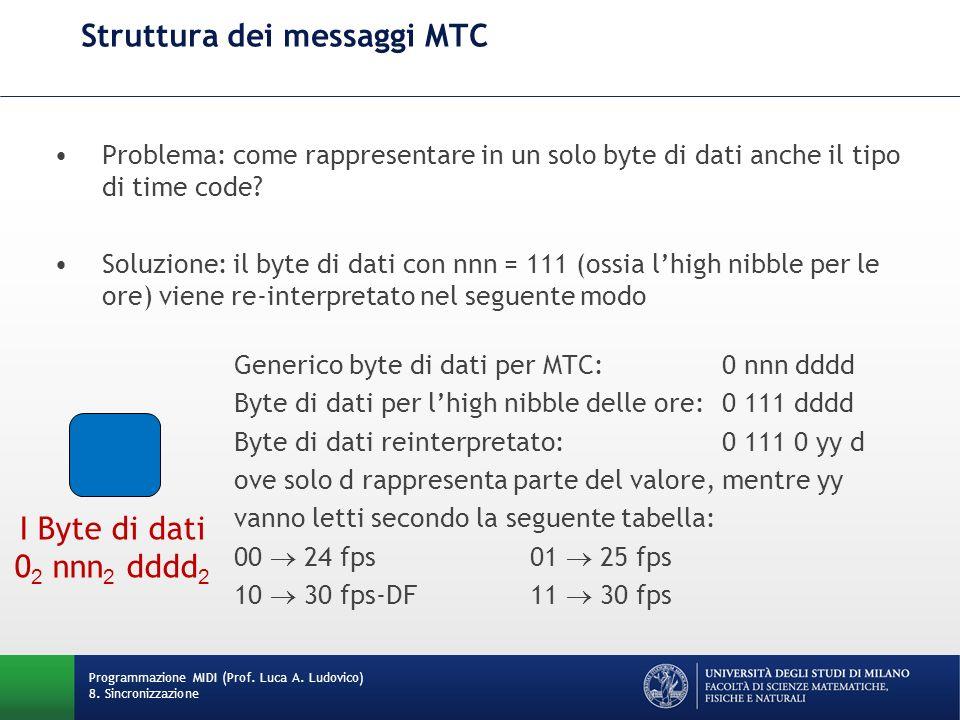 Struttura dei messaggi MTC Problema: come rappresentare in un solo byte di dati anche il tipo di time code? Soluzione: il byte di dati con nnn = 111 (