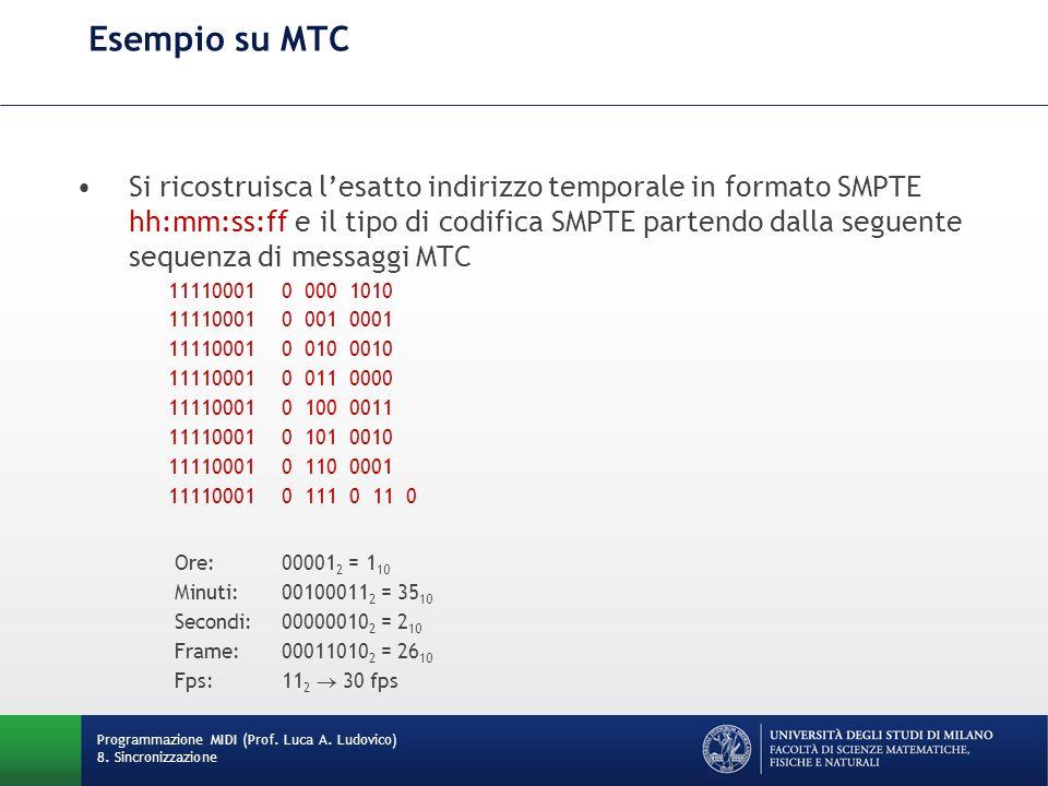 Esempio su MTC Programmazione MIDI (Prof. Luca A. Ludovico) 8. Sincronizzazione Si ricostruisca lesatto indirizzo temporale in formato SMPTE hh:mm:ss: