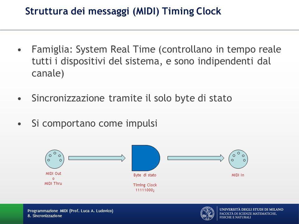 Struttura dei messaggi (MIDI) Timing Clock Famiglia: System Real Time (controllano in tempo reale tutti i dispositivi del sistema, e sono indipendenti