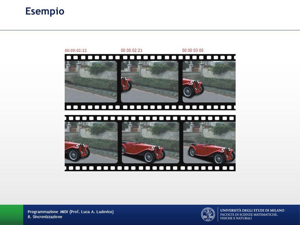 Esempio Programmazione MIDI (Prof. Luca A. Ludovico) 8. Sincronizzazione 00:00:02:22 00:00:02:2 3 00:00:03:00