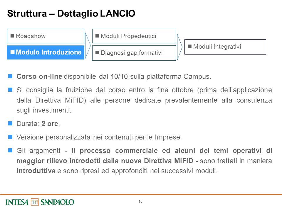 10 Struttura – Dettaglio LANCIO Moduli Integrativi Modulo Introduzione Diagnosi gap formativi Moduli Propedeutici Roadshow Corso on-line disponibile dal 10/10 sulla piattaforma Campus.