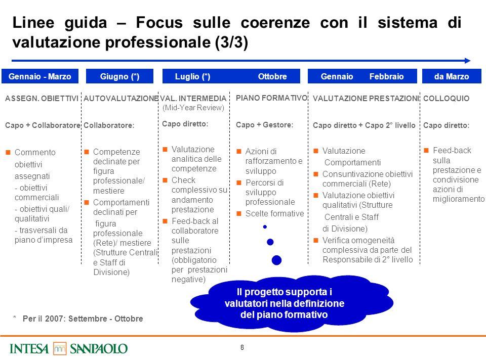 9 Struttura – Dettaglio LANCIO Incontri a livello territoriale di Area-Banca organizzati da metà ottobre.