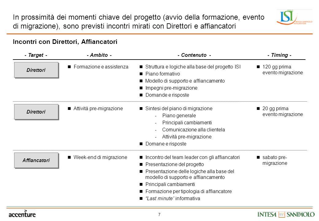 7 In prossimità dei momenti chiave del progetto (avvio della formazione, evento di migrazione), sono previsti incontri mirati con Direttori e affiancatori Incontri con Direttori, Affiancatori - Ambito -- Target -- Timing - Affiancatori Week-end di migrazione Direttori Attività pre-migrazione Direttori Formazione e assistenza 120 gg prima evento migrazione 20 gg prima evento migrazione sabato pre- migrazione - Contenuto - Struttura e logiche alla base del progetto ISI Piano formativo Modello di supporto e affiancamento Impegni pre-migrazione Domande e risposte Sintesi del piano di migrazione -Piano generale -Principali cambiamenti -Comunicazione alla clientela -Attività pre-migrazione Domane e risposte Incontro del team leader con gli affiancatori Presentazione del progetto Presentazione delle logiche alla base del modello di supporto e affiancamento Principali cambiamenti Formazione per tipologia di affiancatore Last minute informativa