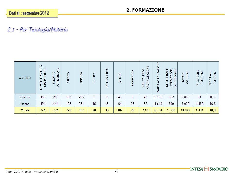 10 Area Valle DAosta e Piemonte Nord Est 2.