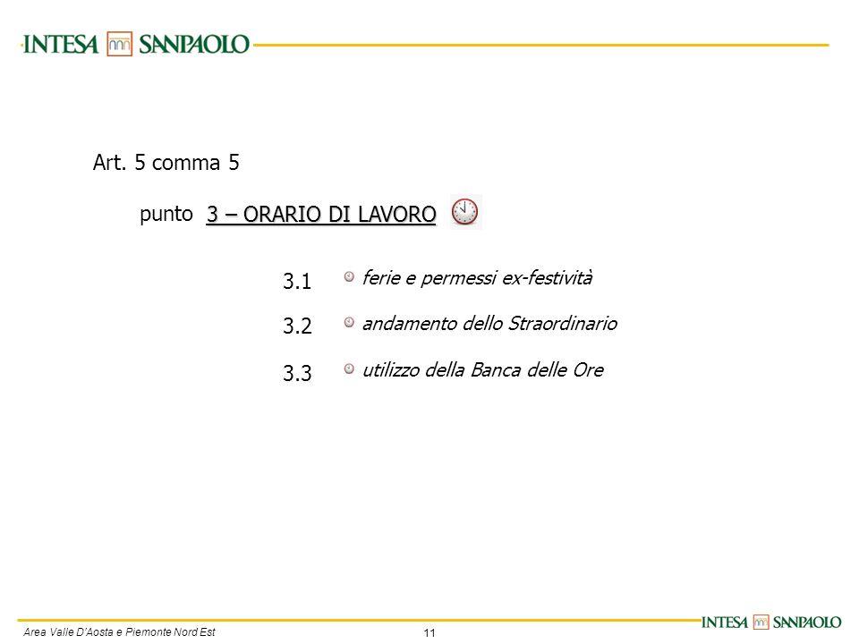 11 Area Valle DAosta e Piemonte Nord Est 3 – ORARIO DI LAVORO 3.1 3.2 3.3 Art.