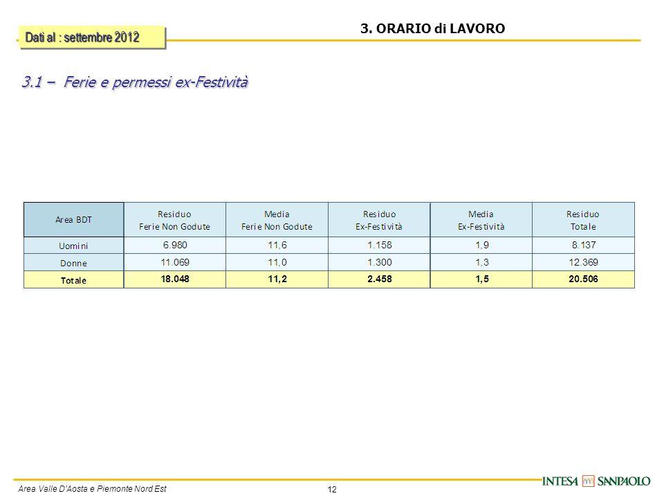 12 Area Valle DAosta e Piemonte Nord Est 3.