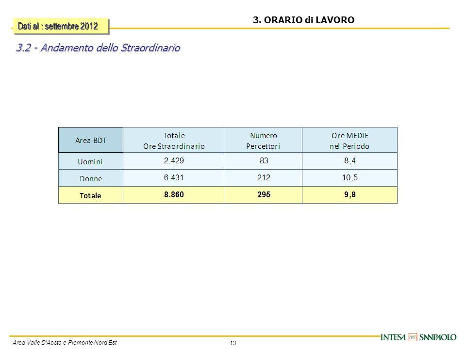 13 Area Valle DAosta e Piemonte Nord Est 3.