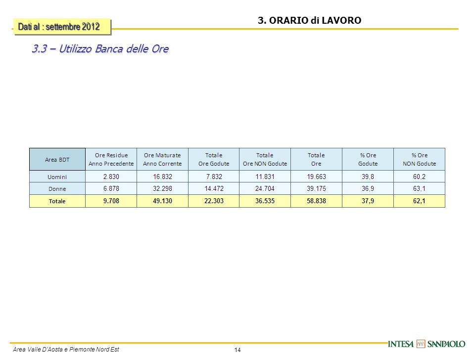 14 Area Valle DAosta e Piemonte Nord Est 3.