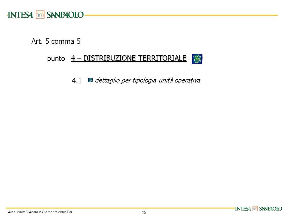 15 Area Valle DAosta e Piemonte Nord Est dettaglio per tipologia unità operativa 4 – DISTRIBUZIONE TERRITORIALE 4.1 Art.