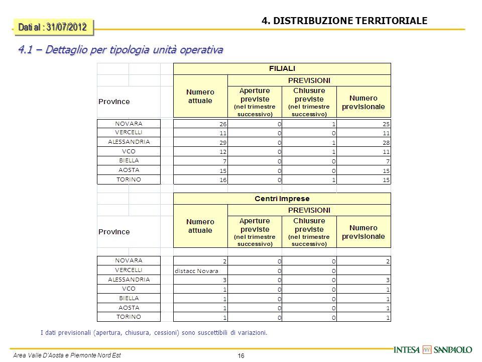 16 Area Valle DAosta e Piemonte Nord Est 4.