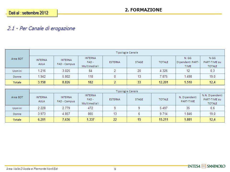 9 Area Valle DAosta e Piemonte Nord Est 2.