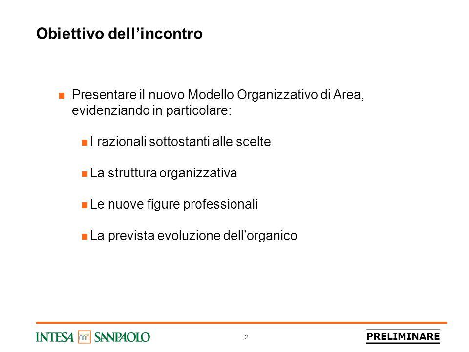 PRELIMINARE 2 Obiettivo dellincontro Presentare il nuovo Modello Organizzativo di Area, evidenziando in particolare: I razionali sottostanti alle scel