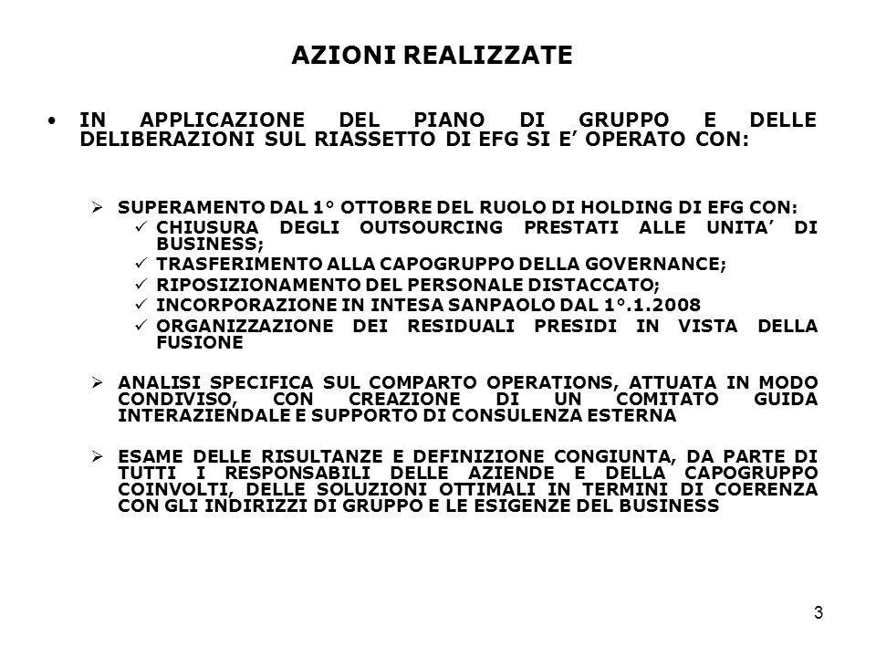 14 PROFILI SINDACALI INFORMATIVA ODIERNA SU COMPLESSIVO RIASSETTO DI EURIZON SOLUTIONS E RELATIVE OPERAZIONI SOCIETARIE IMMEDIATO AVVIO PROCEDURE DI LEGGE (ART.47 L.428/1990) E CONTRATTUALI IN ORDINE A: CESSIONE DI RAMI AZIENDALI A BANCA FIDEURAM, INTESA SANPAOLO, EURIZONVITA ED EURIZON CAPITAL SUCCESSIVA FUSIONE PER INCORPORAZIONE DI EURIZON SOLUTIONS IN INTESA SANPAOLO CONFERIMENTO DI RAMO AZIENDALE DA FIDEURAM INVESTIMENTI AD EURIZONVITA