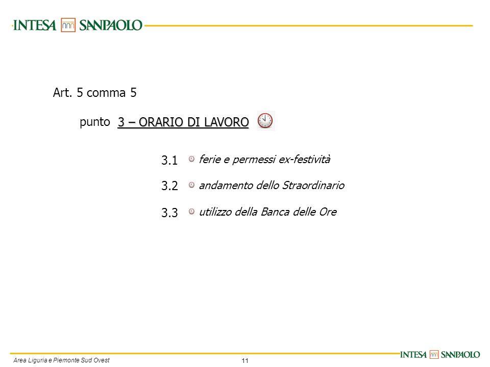 11 Area Liguria e Piemonte Sud Ovest ferie e permessi ex-festività andamento dello Straordinario utilizzo della Banca delle Ore 3 – ORARIO DI LAVORO 3.1 3.2 3.3 Art.