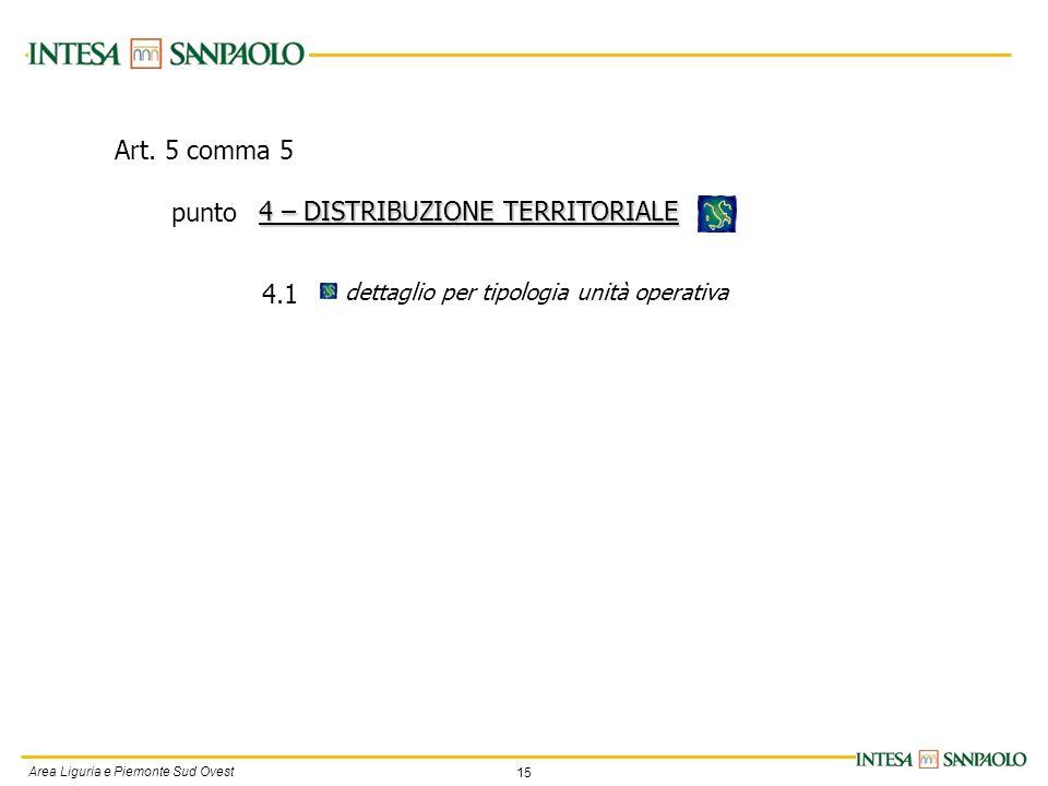 15 Area Liguria e Piemonte Sud Ovest dettaglio per tipologia unità operativa 4 – DISTRIBUZIONE TERRITORIALE 4.1 Art. 5 comma 5 punto