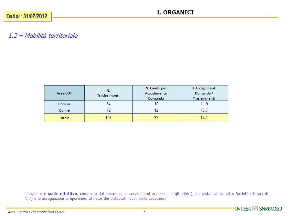 7 Area Liguria e Piemonte Sud Ovest 1.2 – Mobilità territoriale 1. ORGANICI Lorganico è quello effettivo, composto dal personale in servizio (ad eccez