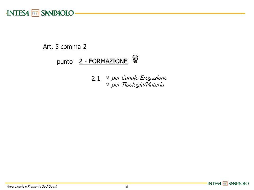 8 Area Liguria e Piemonte Sud Ovest per Canale Erogazione per Tipologia/Materia 2 - FORMAZIONE 2.1 Art.