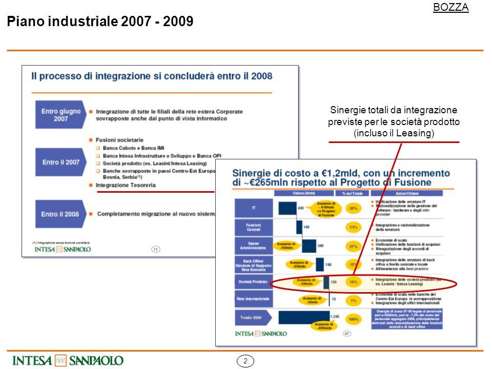 2 BOZZA Sinergie totali da integrazione previste per le società prodotto (incluso il Leasing) Piano industriale 2007 - 2009