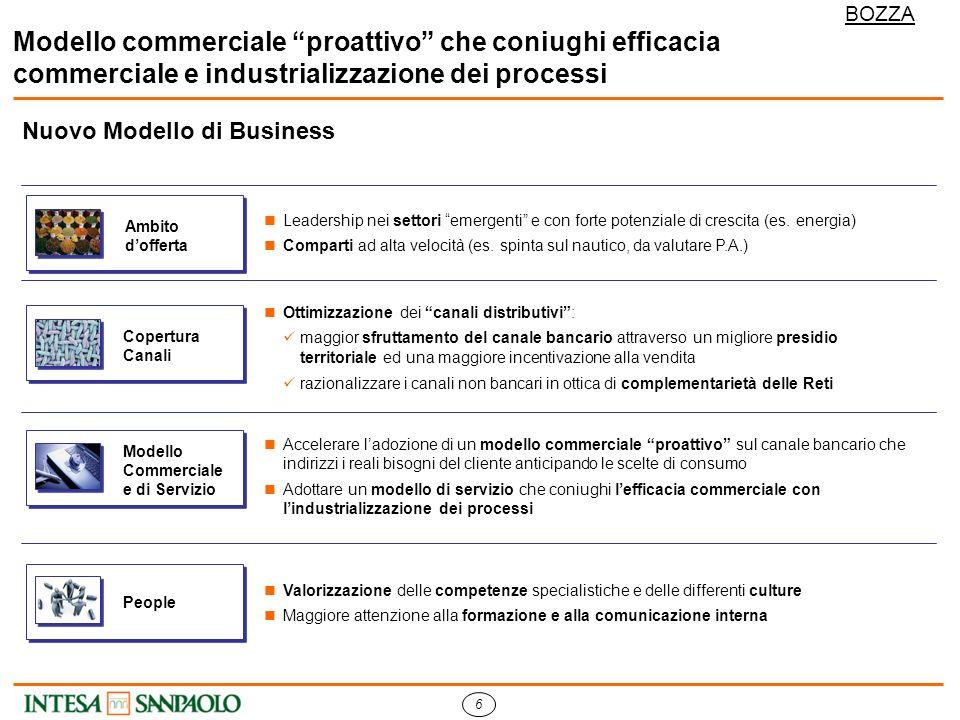 6 BOZZA Modello commerciale proattivo che coniughi efficacia commerciale e industrializzazione dei processi Leadership nei settori emergenti e con forte potenziale di crescita (es.