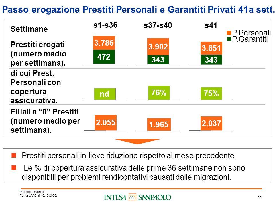 11 Passo erogazione Prestiti Personali e Garantiti Privati 41a sett.