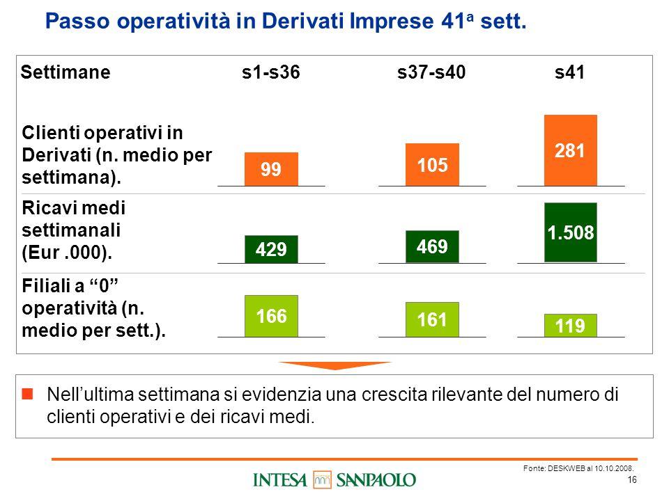 16 Passo operatività in Derivati Imprese 41 a sett.