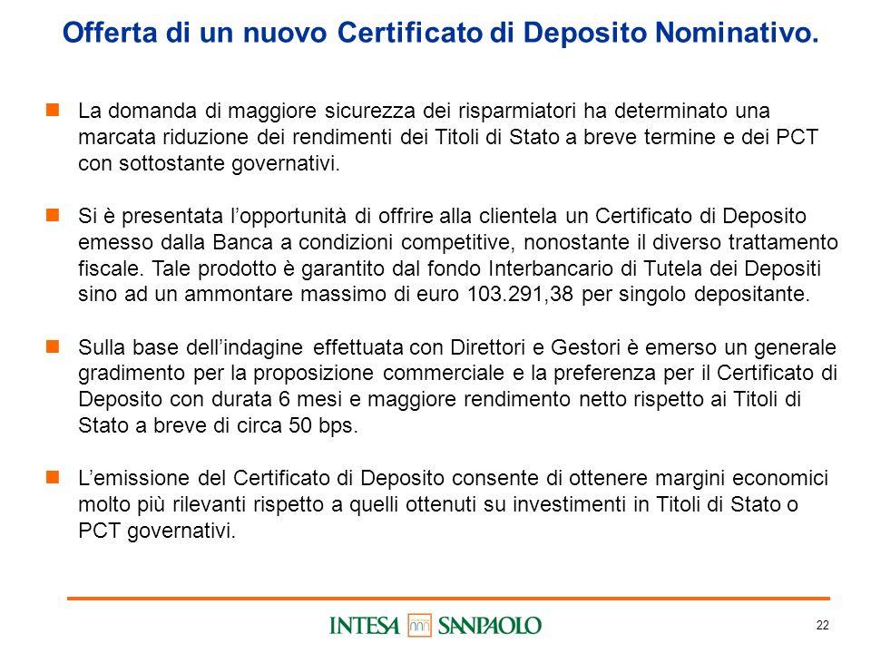 22 Offerta di un nuovo Certificato di Deposito Nominativo.